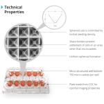 Sphericalplate 5D